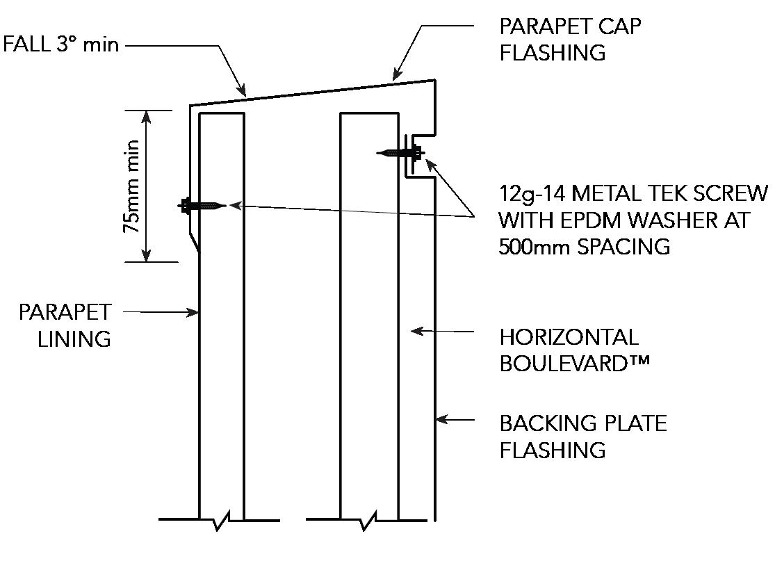 BOULEVARD™ NON-CYCLONIC Installation Details Top of Façade/Parapet - Horizontal Figure BL ID NC 004