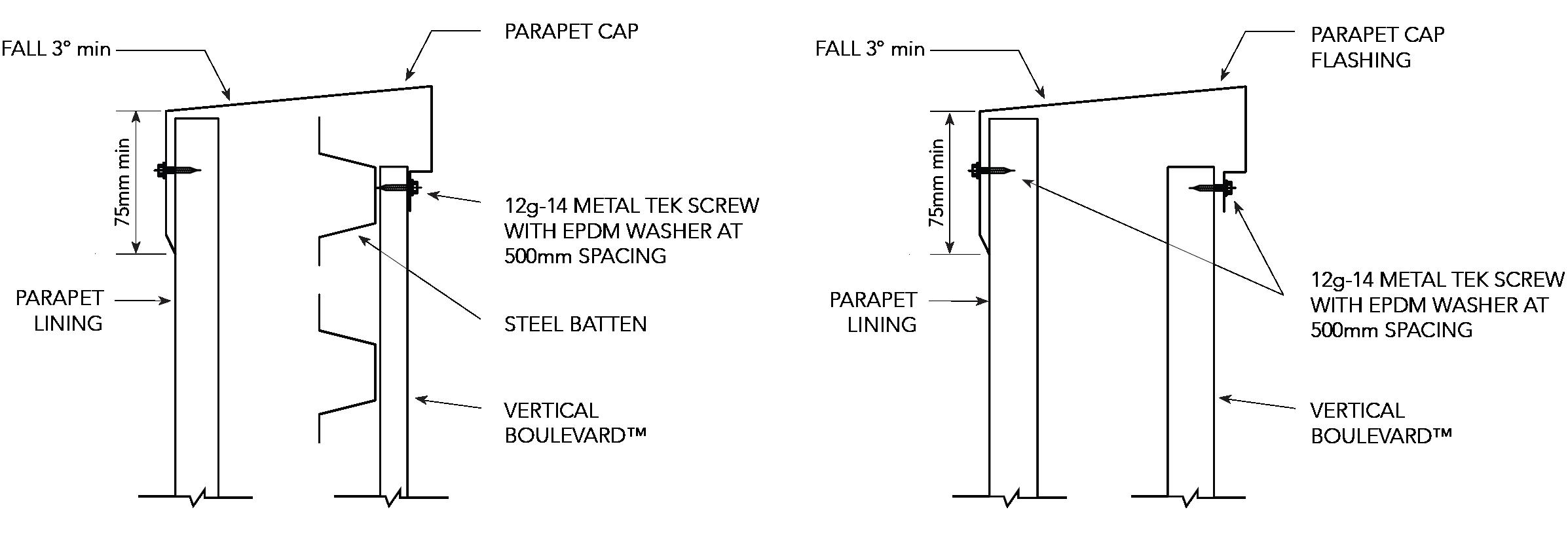 BOULEVARD™ NON-CYCLONIC Top of Facade/Parapet - Vertical Figure BL ID NC 005