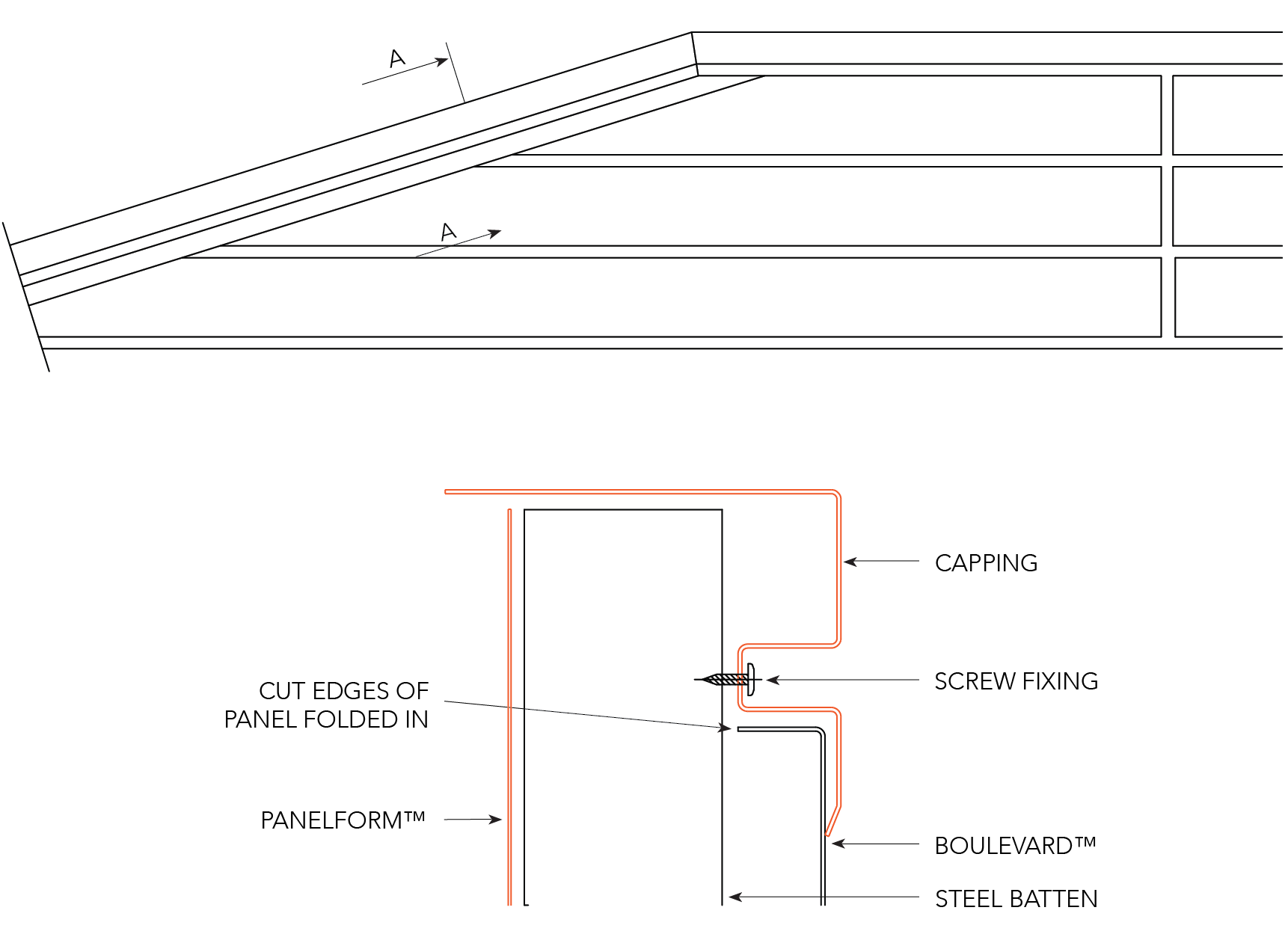 Boulevard™ Installation Details Pitched Roof Detail Figure BL ID CY 009
