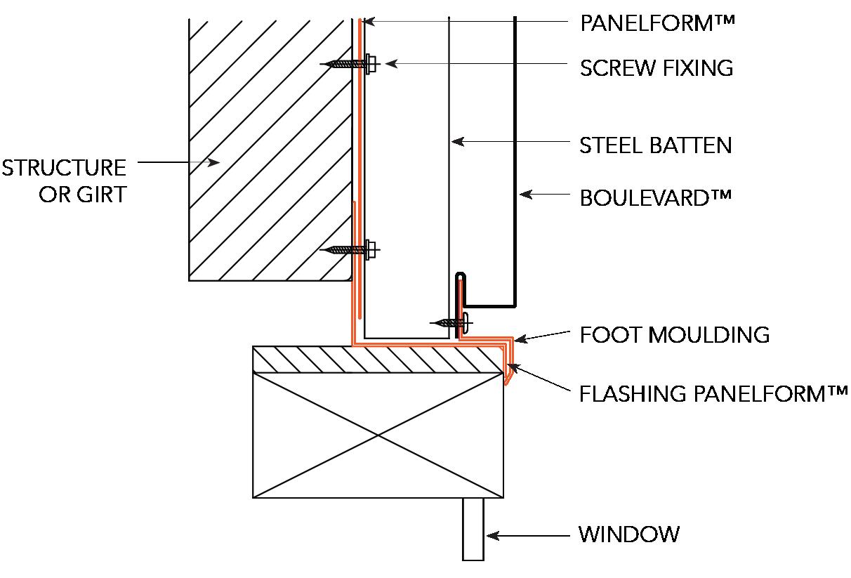 BOULEVARD™ NON-CYCLONIC Head (Section D) OPTION B Figure BL ID NC 008