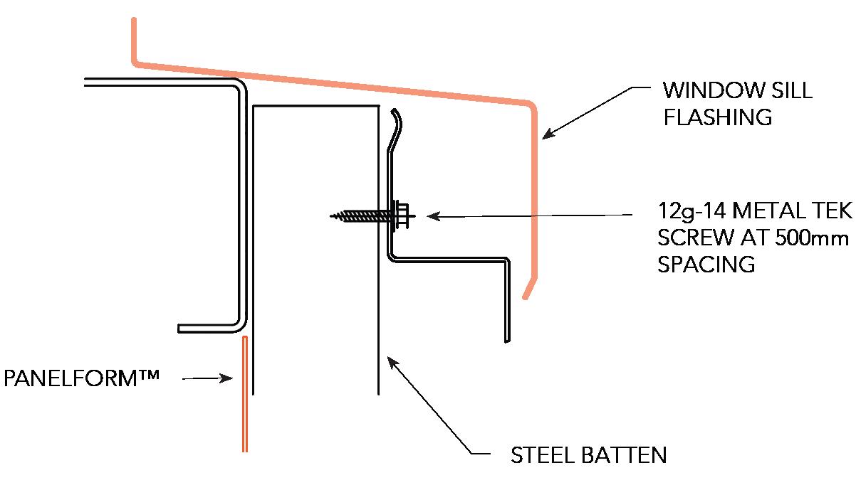BOULEVARD™ NON-CYCLONIC Sill (Section E) OPTION A Figure BL ID NC 009