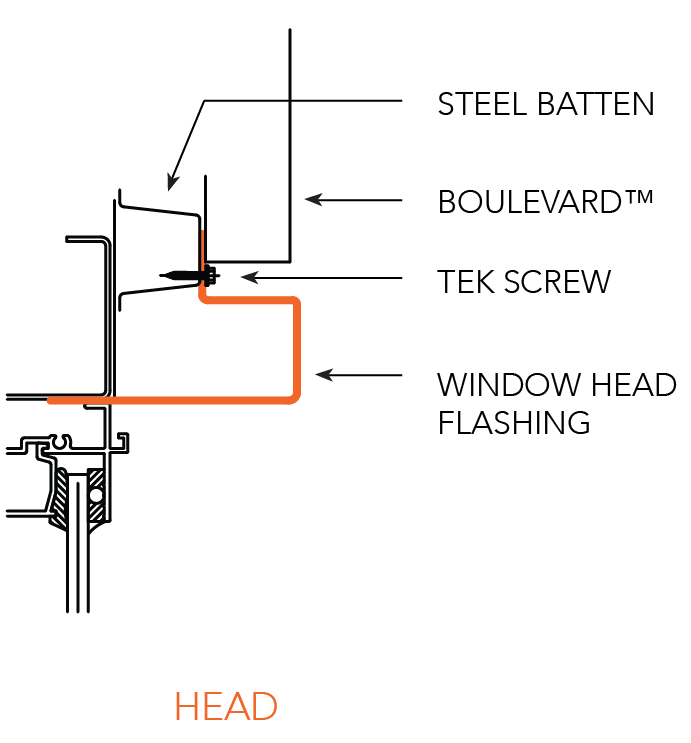 Boulevard™ Installation Details Window Details C-C HEAD Figure BL ID CY 014