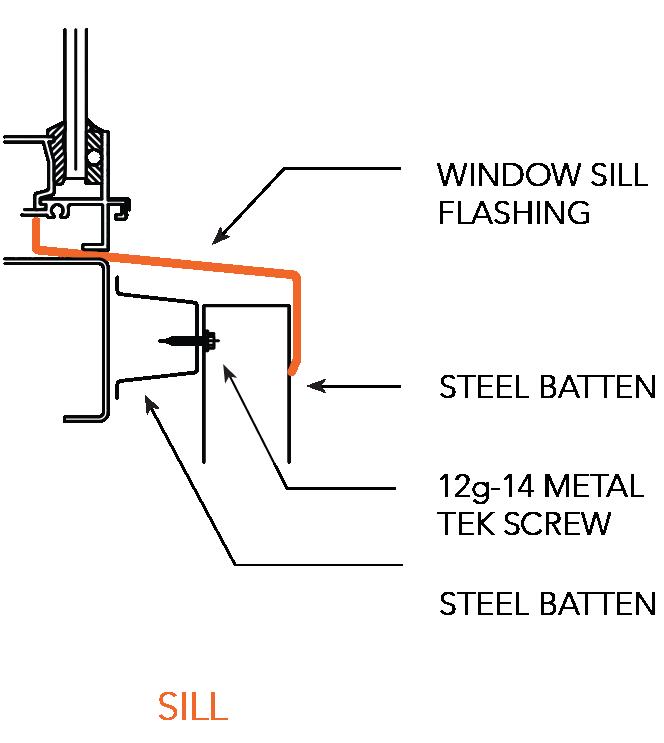 BOULEVARD™ NON-CYCLONIC Sill (Section B) Figure BL ID NC 011