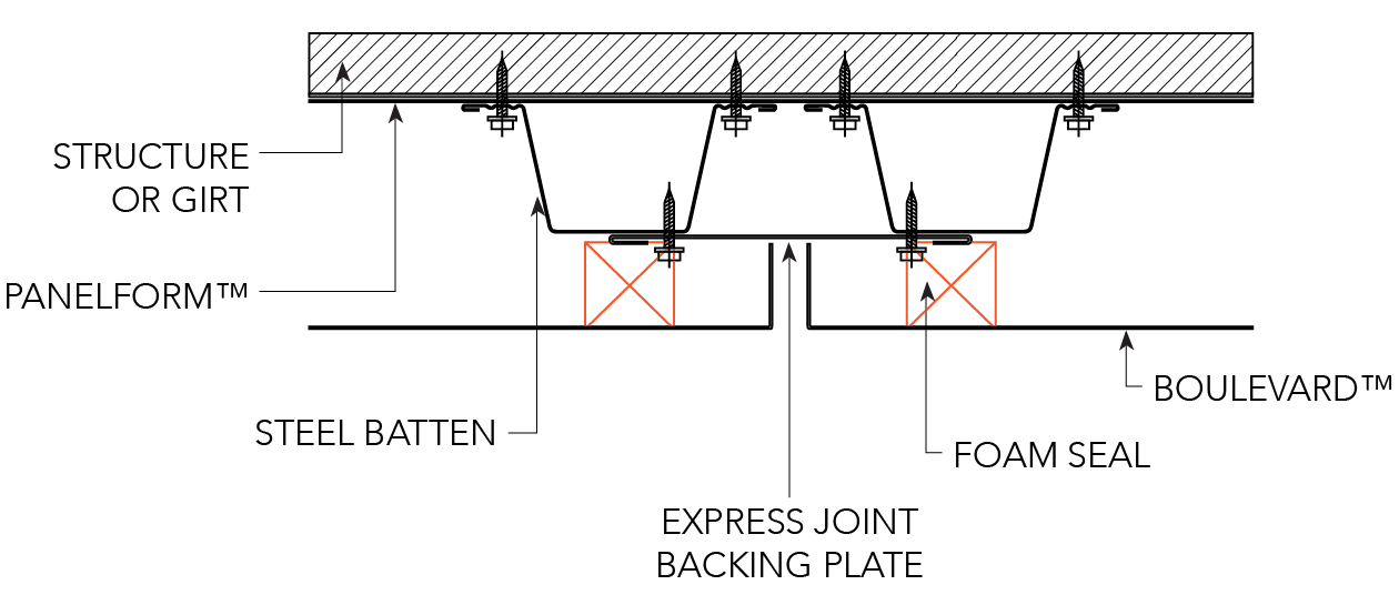BOULEVARD™ CYCLONIC Installation Details Express Joints HORIZONTAL PANEL VERTICAL EXPRESS JOINT SECTION VIEW OPTION B Figure BL ID CY 015