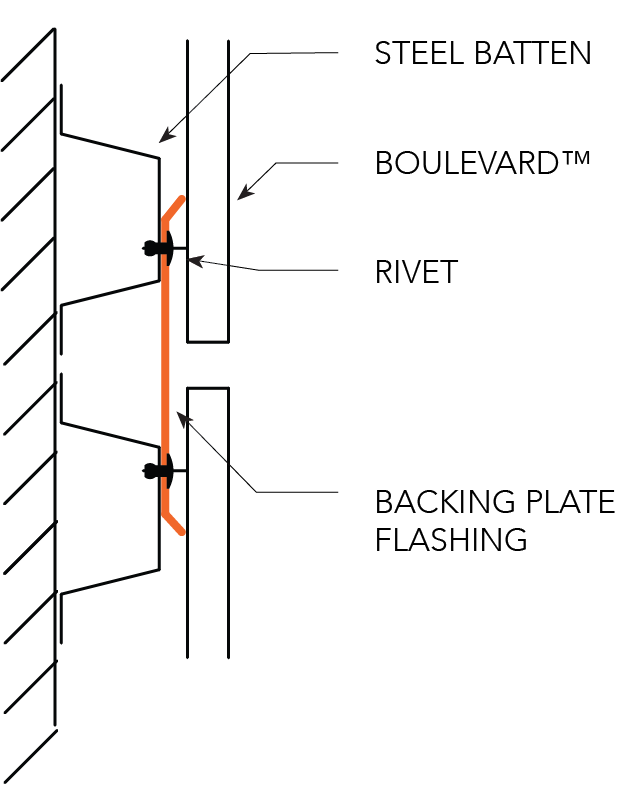 BOULEVARD™ CYCLONIC Installation Details Express Joints VERTICAL PANEL HORIZONTAL EXPRESS JOINT SECTION Figure BL ID CY 015