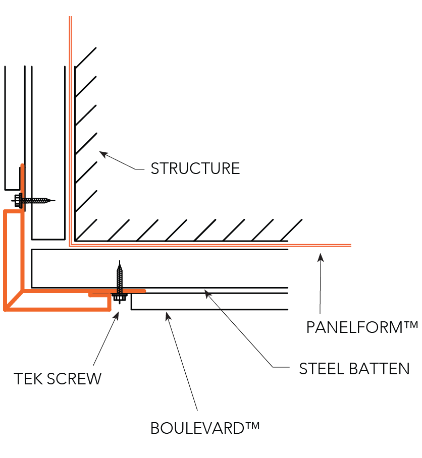 BOULEVARD™ NON-CYCLONIC Installation Details Express Joints - Vertical Panel OPTION B Figure BL ID NC 013