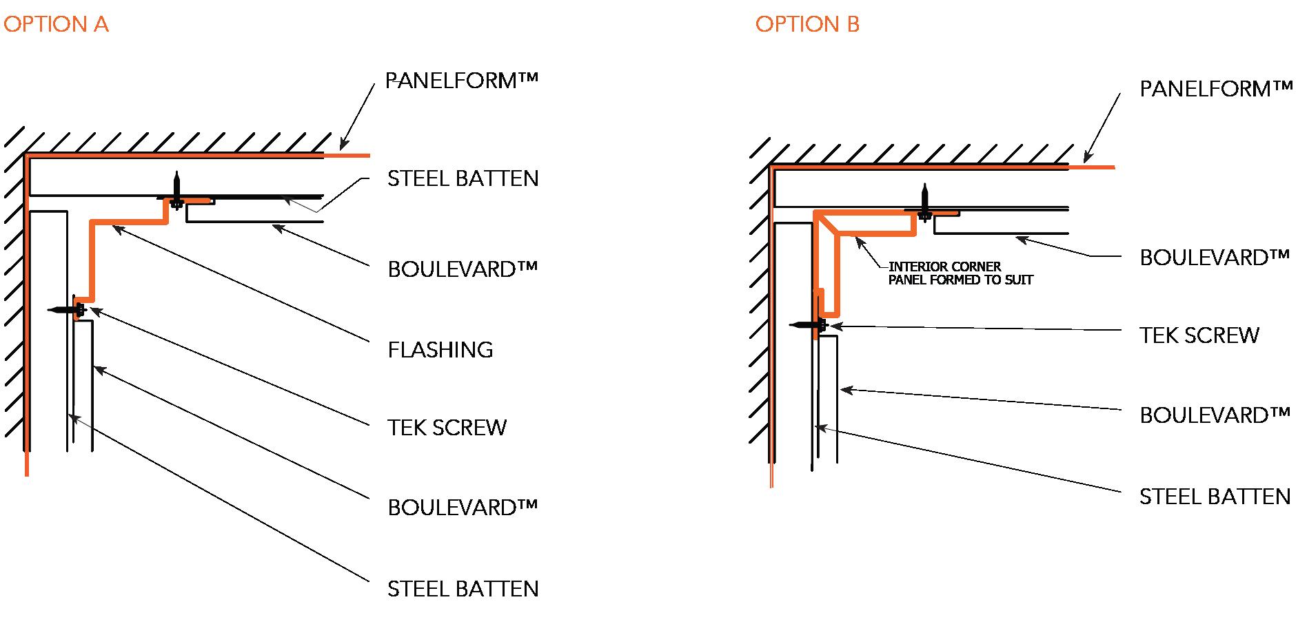 BOULEVARD™ NON-CYCLONIC Installation Details Interior Corner - Vertical Panels Figure BL ID NC 015