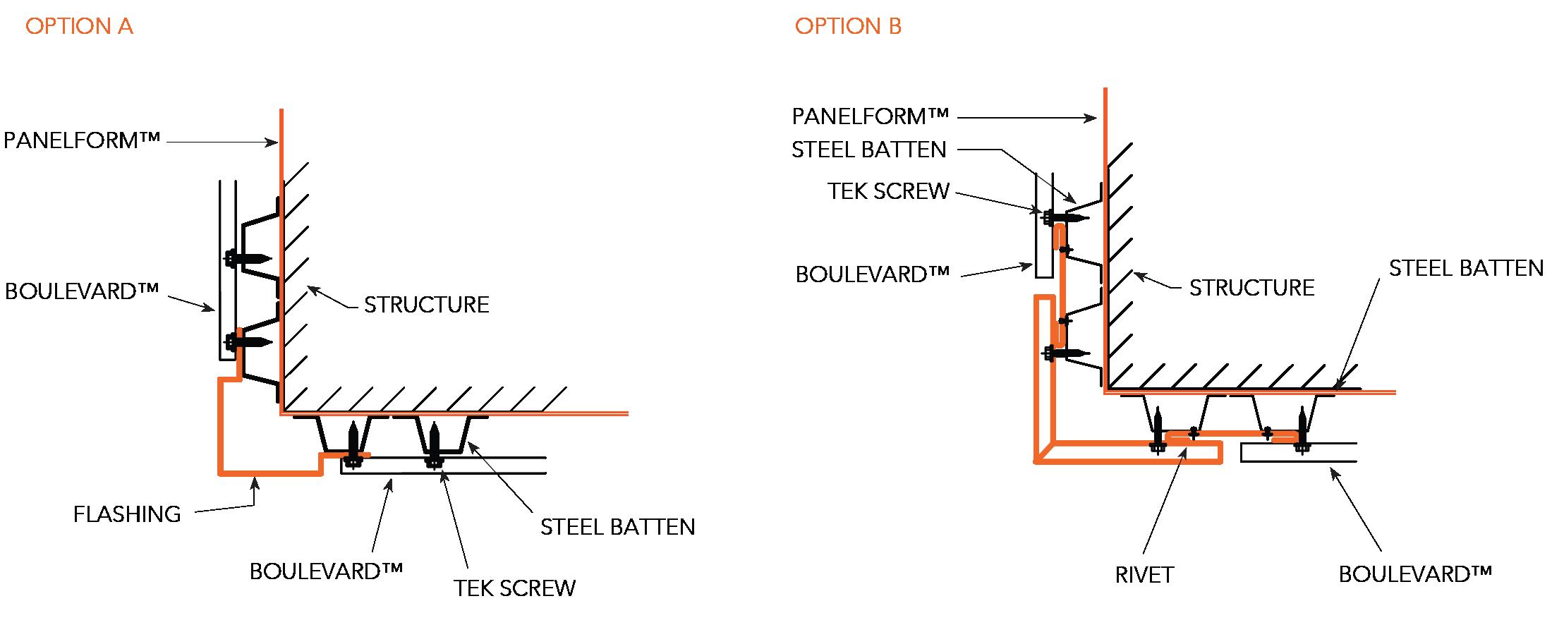 BOULEVARD™ NON-CYCLONIC Installation Details Exterior Corner - Horizontal Panels Figure BL ID NC 016