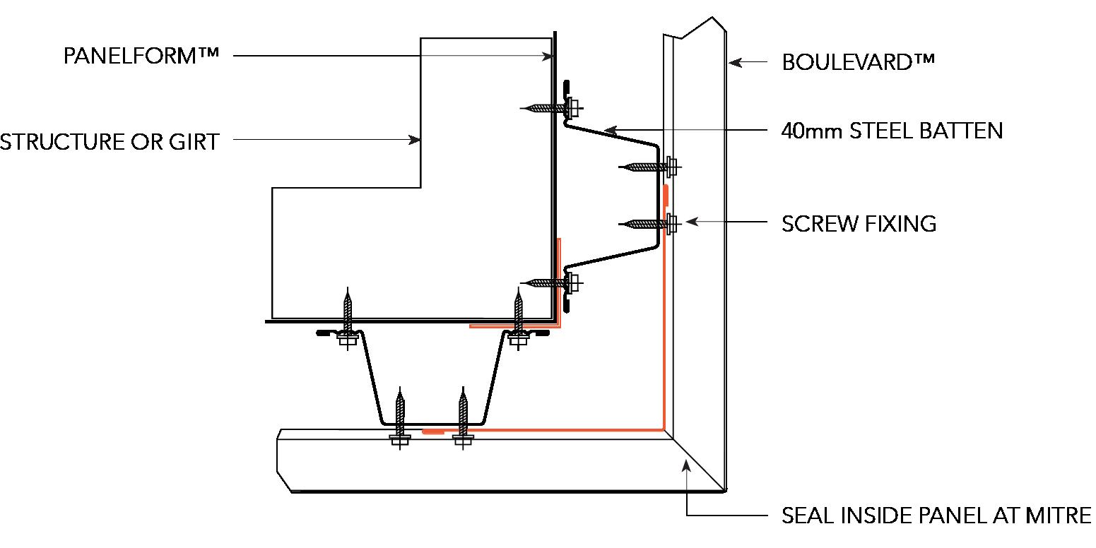 BOULEVARD™ CYCLONIC Installation Details External Corner  Figure BL ID CY 020