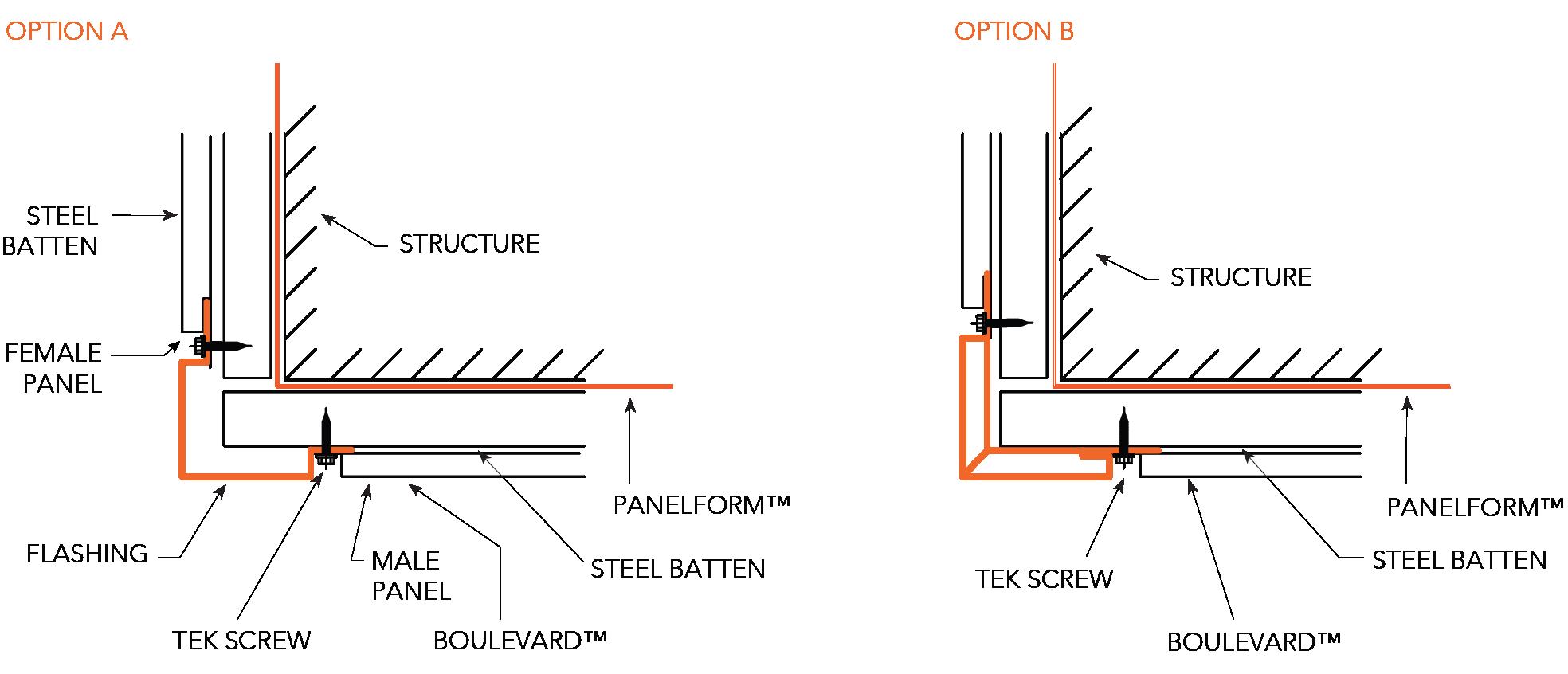 BOULEVARD™ NON-CYCLONIC Installation Details Exterior Corner - Vertical Panels OPTION A  Figure BL ID NC 018