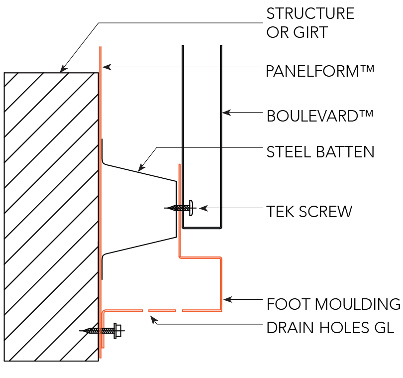 BOULEVARD™ CYCLONIC Installation Details Foot Mould - Vertical Panels  Figure BL ID CY 023