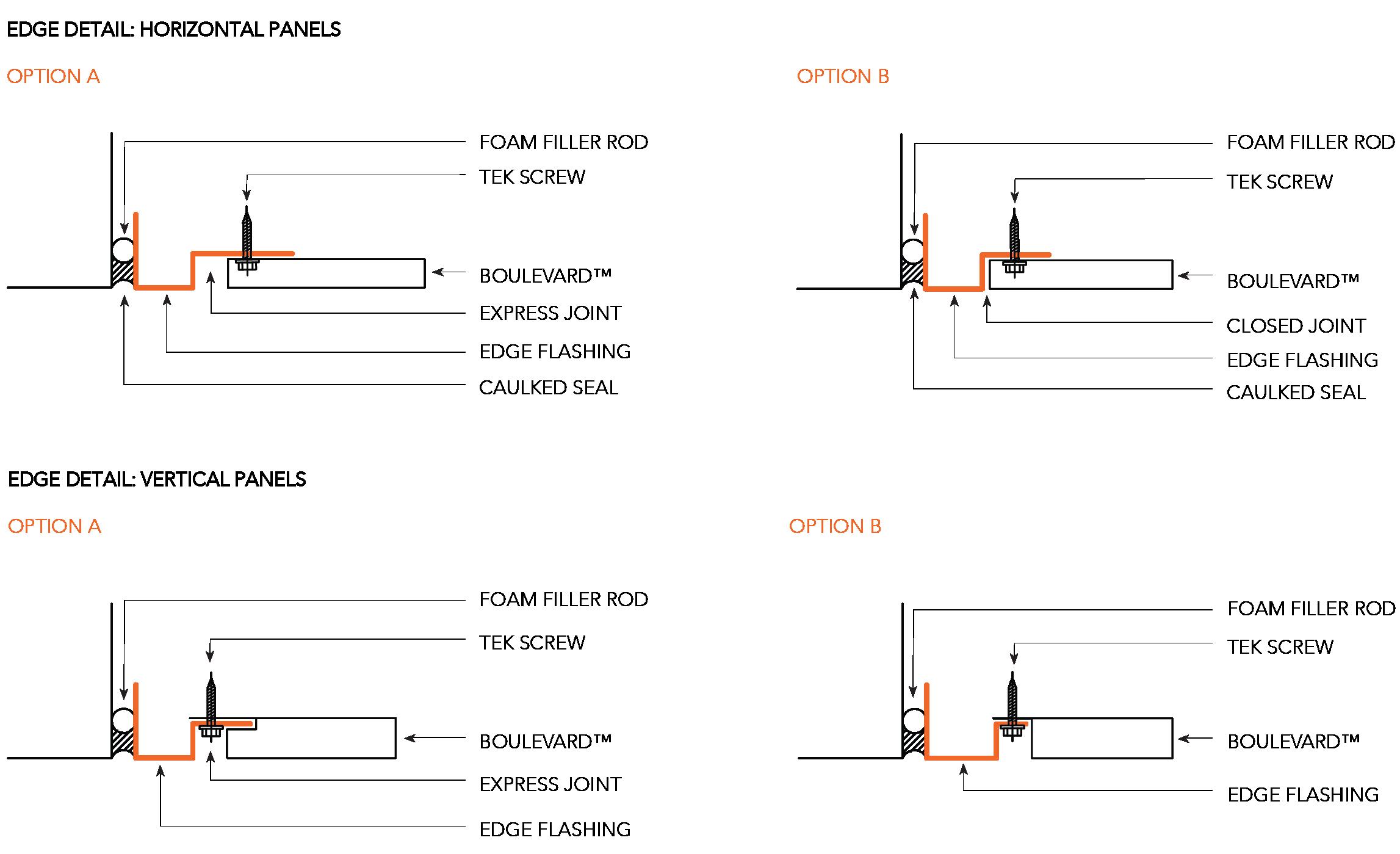 BOULEVARD™ NON-CYCLONIC Installation Details Edge Detail - Horizontal Panels & Vertical Panels Figure BL ID NC 022