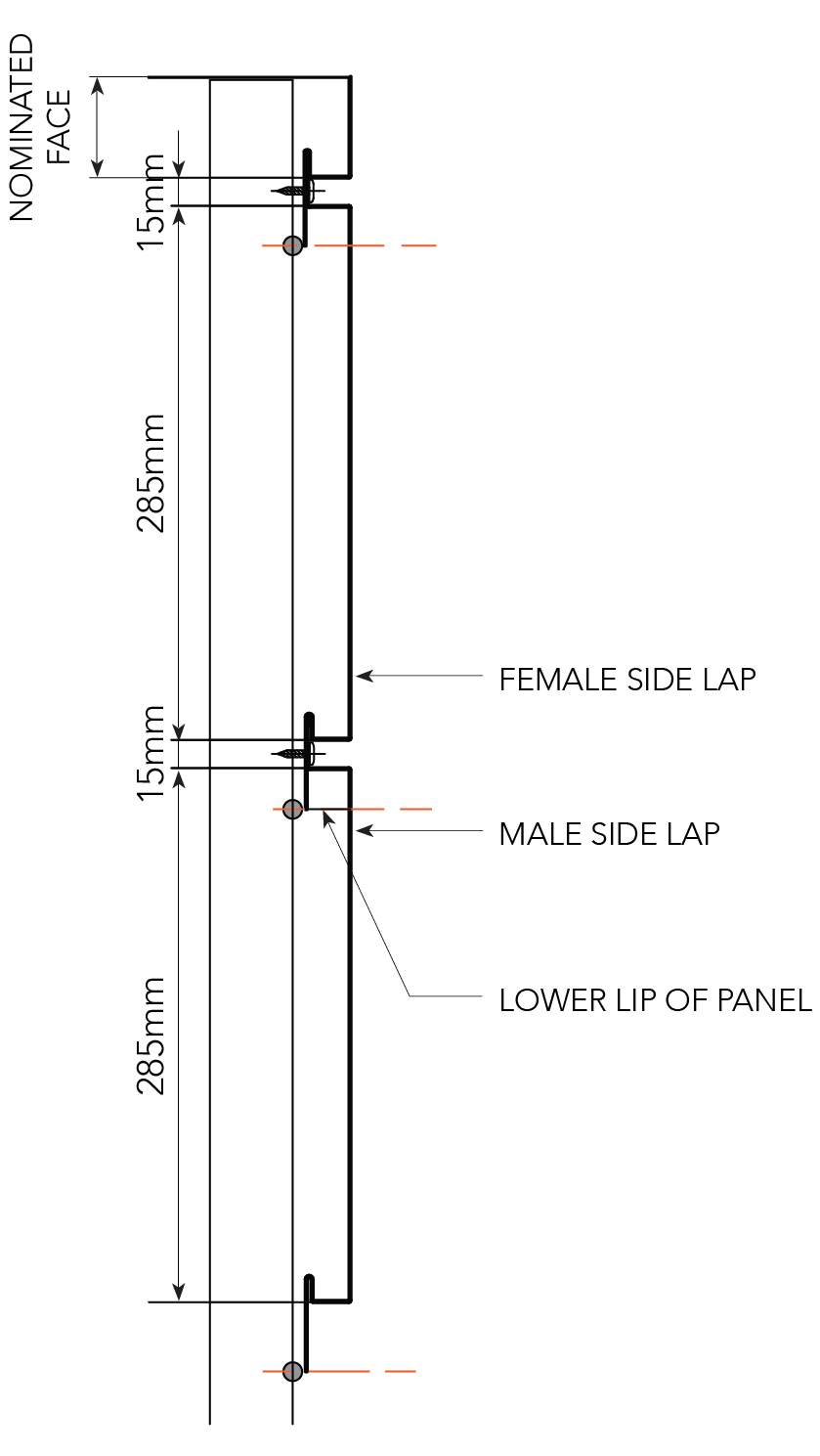 Boulevard™ Non-Cyclonic Typical Panel Section