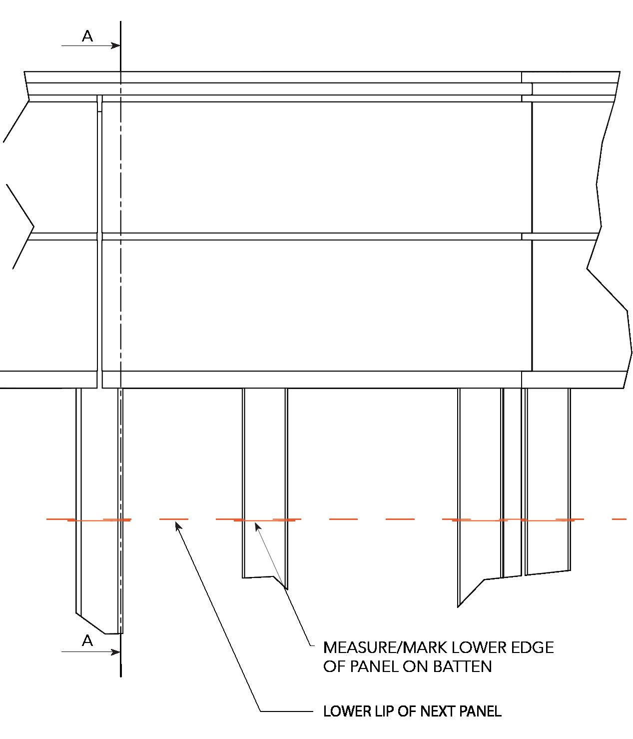 BOULEVARD™ NON-CYCLONIC Installation Details Panel Marking Matrix Figure BL ID NC 024