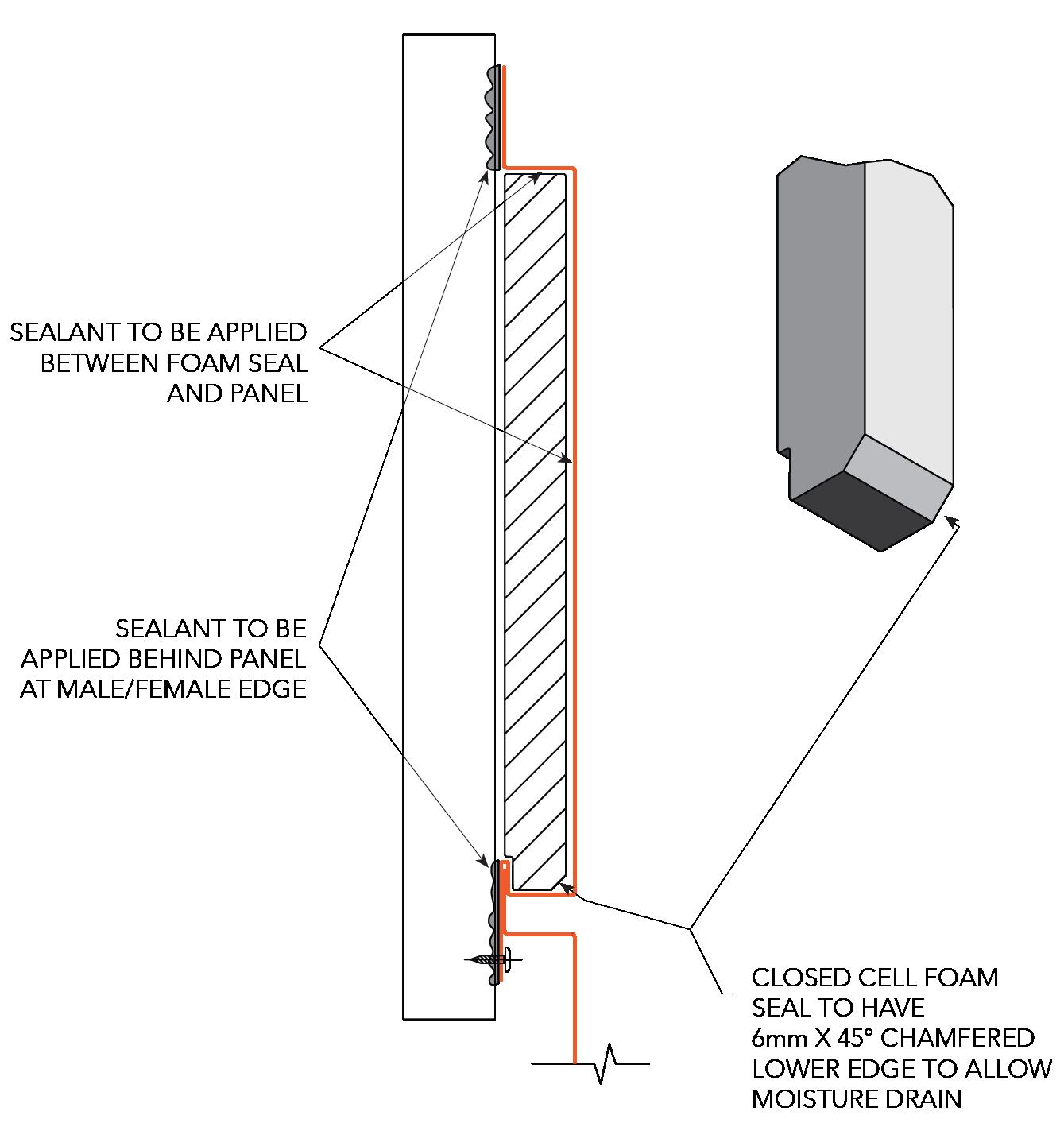 BOULEVARD™ CYCLONIC Installation Details Foam Seal Figure BL ID CY 029