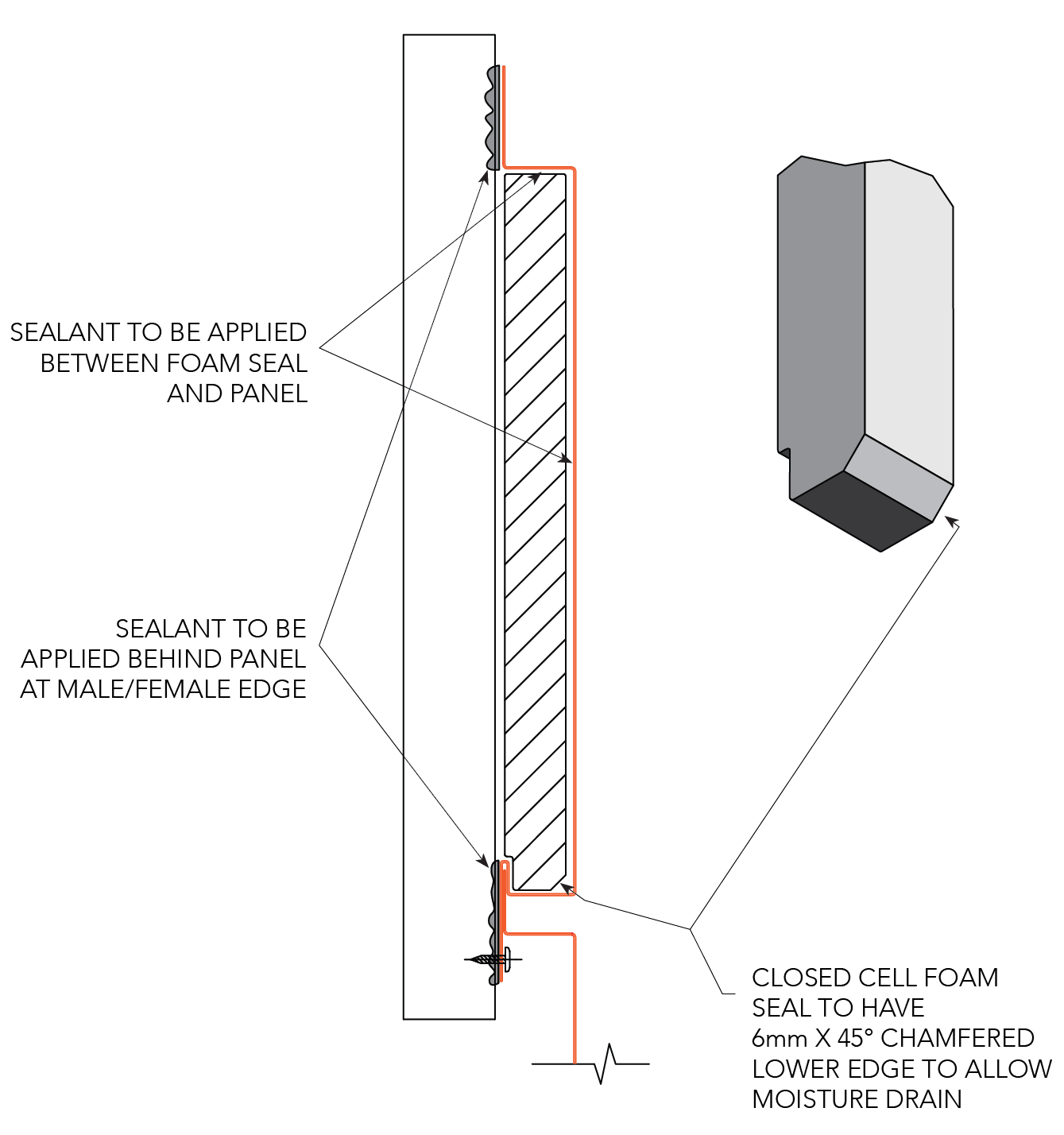 BOULEVARD™ NON-CYCLONIC Installation Details Foam Sea Figure BL ID NC 026