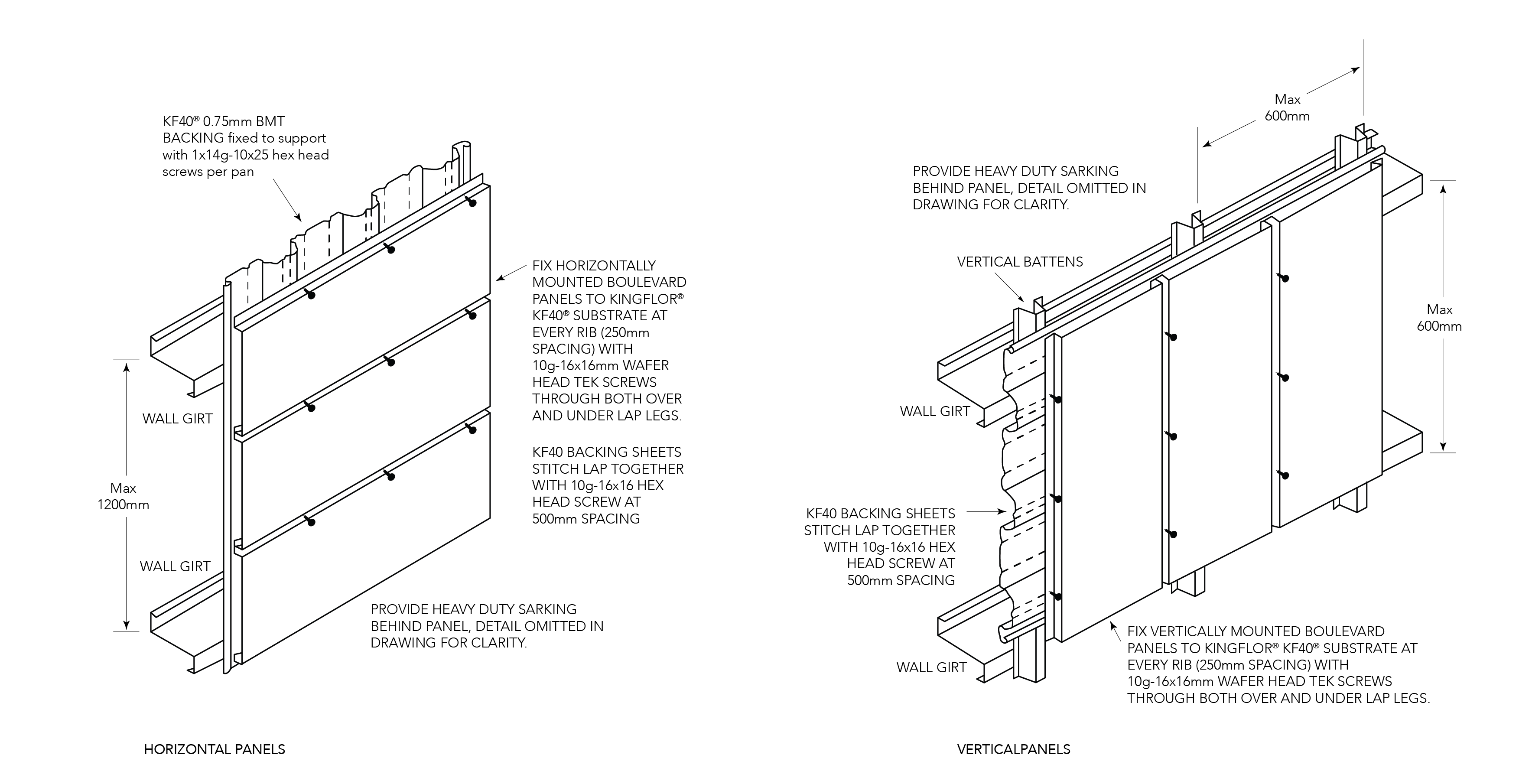 Boulevard™ Installation Layout KingFlor<sup class='fm-sup'>&reg;</sup> KF40<sup class='fm-sup'>&reg;</sup> Figure BL ID CY 003