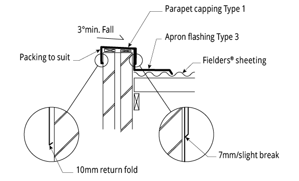 Typical Roofing Details - Specifying Fielders