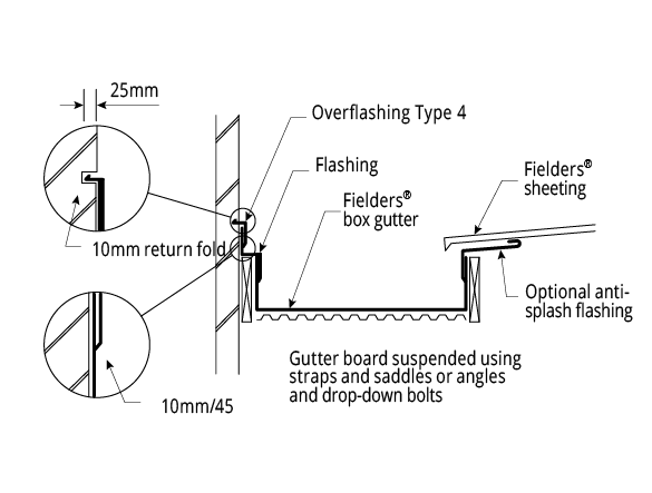 Typical Roofing Details Specifying Fielders