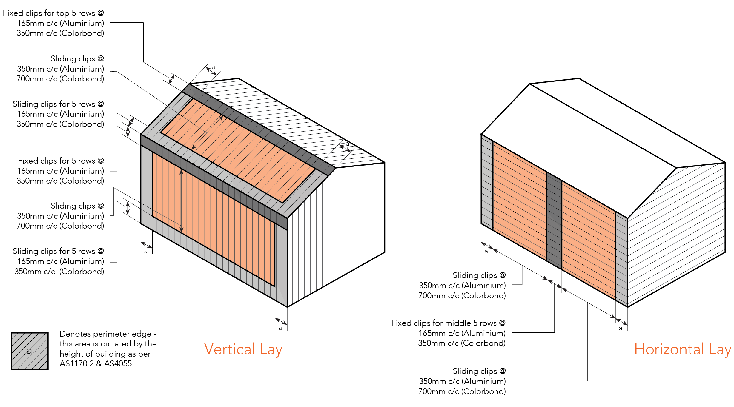 GRANDEUR™ NON-CYCLONIC Typical Wall & Roof Sheet Layout Figure GR ID NC 001