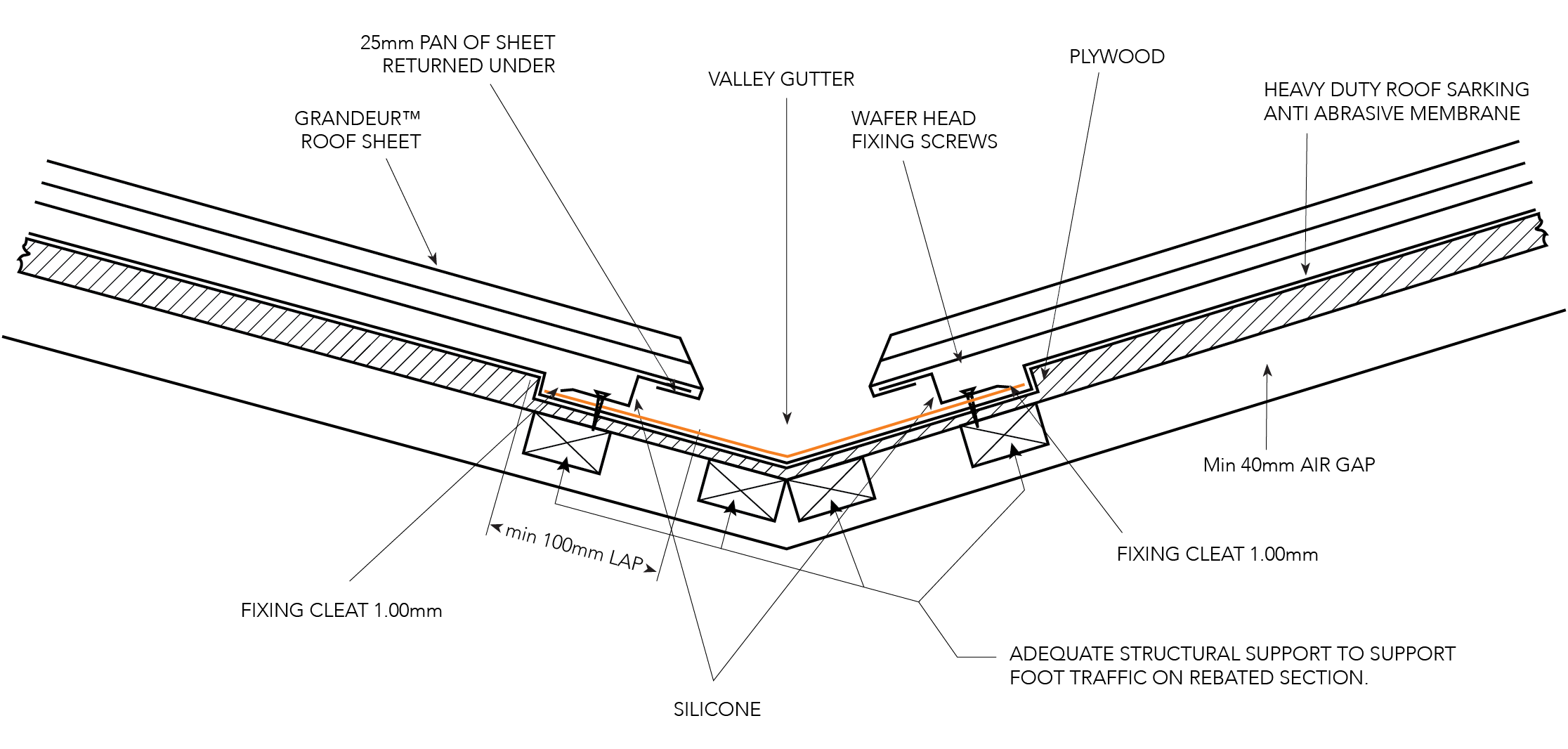 GRANDEUR™ NON-CYCLONIC Installation Details Valley Gutter Plywood — for roof pitch over 7.5° Figure GR ID NC 010