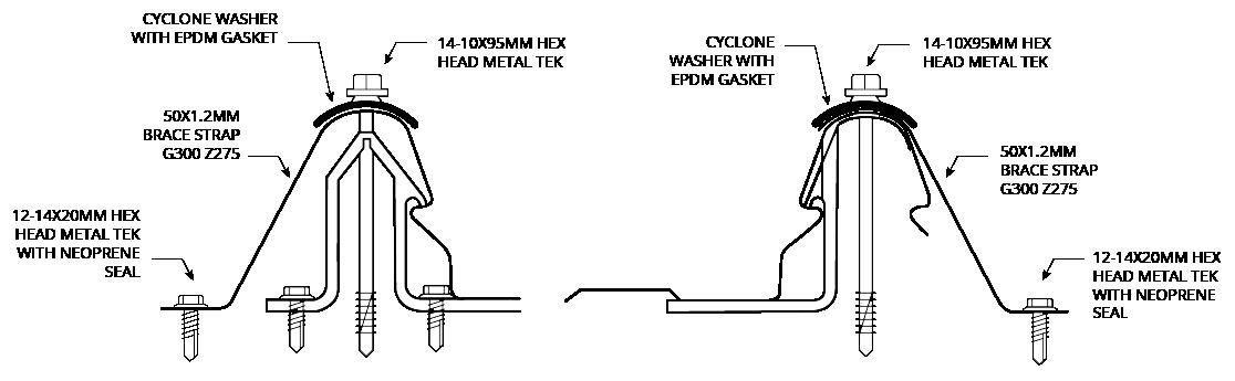 HIKLIP<sup class='fm-sup'>®</sup> 630 Cyclonic Installaion: Edge restraint detail
