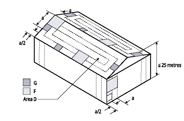 S-RIB™ CORRUGATED CYCLONIC Allowable Wall Spans Figure SR LPF CY 003
