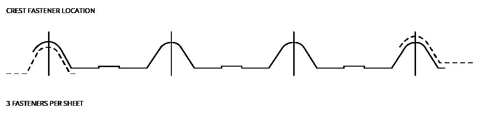 HIRIB™ 680 CYCLONIC Fasteners Spacing Figure HR FS CY 001