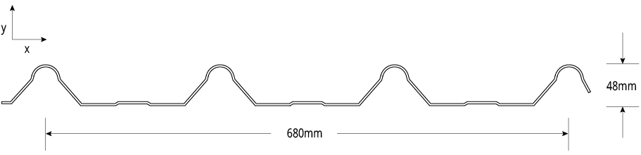 HIRIB™ 680 CYCLONIC Profile Cross Section