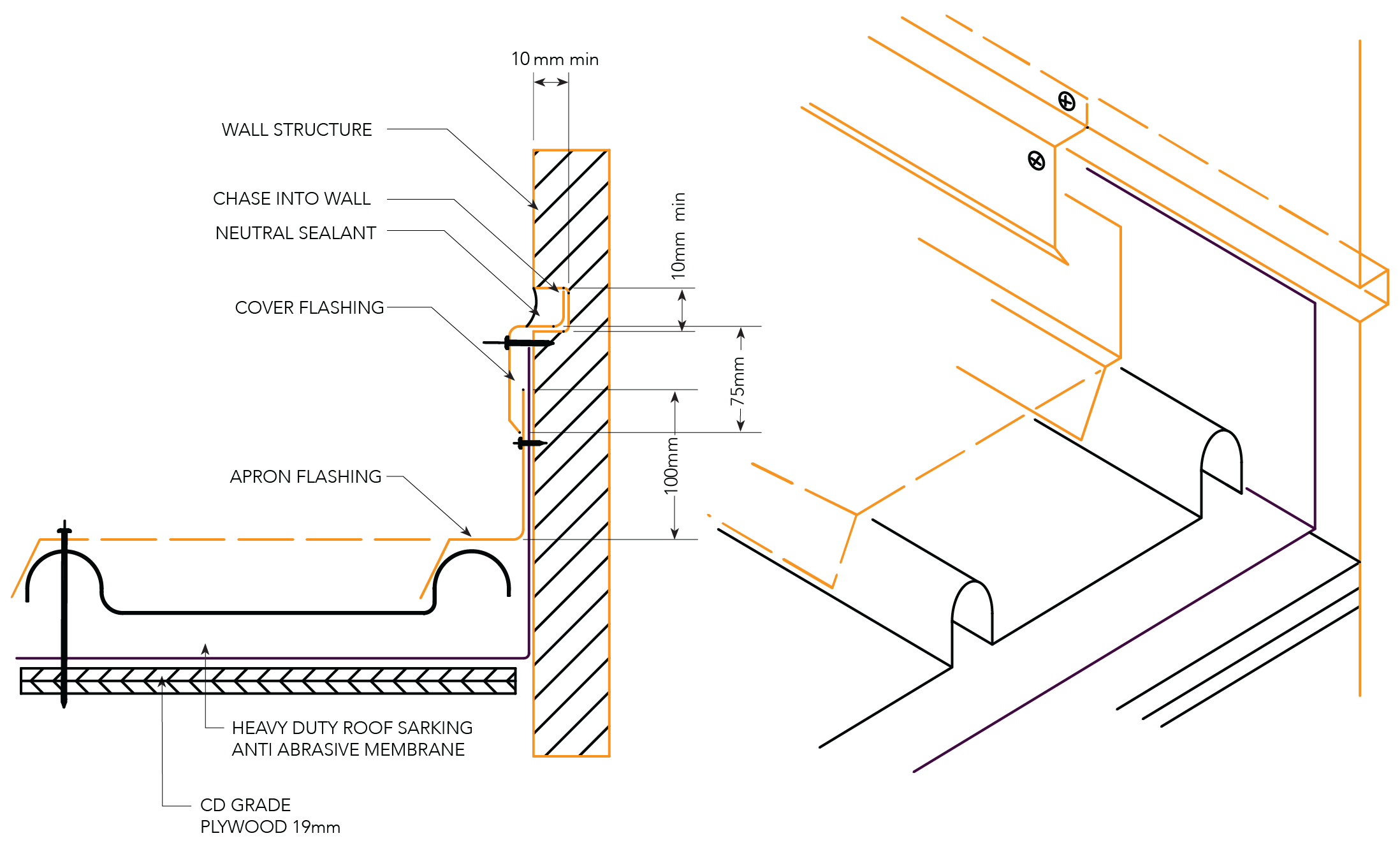 NEO ROMAN™ NON-CYCLONIC Installation Details Rake Wall Flashing Figure NR ID NC 013