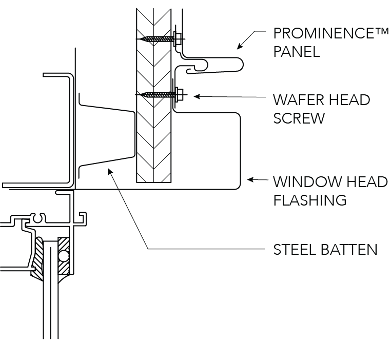 Prominence™ Installation Details Horizontal Panel Sections SECTION A-A HEAD Figure PR ID CY 007