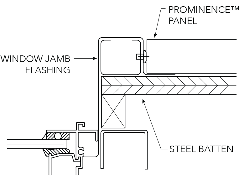 Prominence™ Installation Details Horizontal Panel Sections SECTION C-C JAMB Figure PR ID CY 007