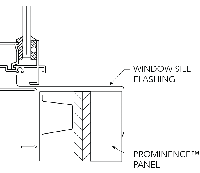 Prominence™ Installation Details Vertical Panel Sections SECTION B-B SILL Figure PR ID CY 009