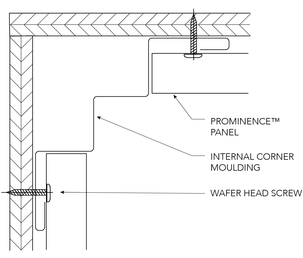 Prominence™ Installation Details Corner Construction - Horizontal Panels  INTERNAL CORNER Figure PR ID CY 010