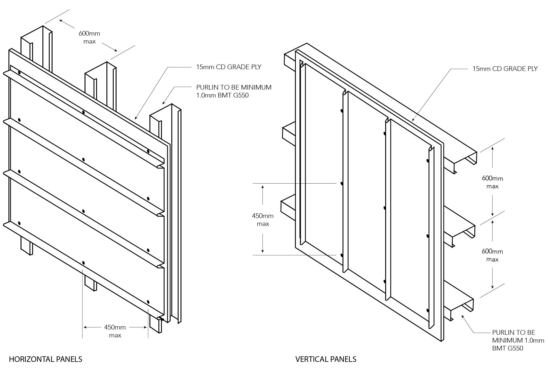 Prominence™ Installation Layout Plywood Figure PR ID CY 001