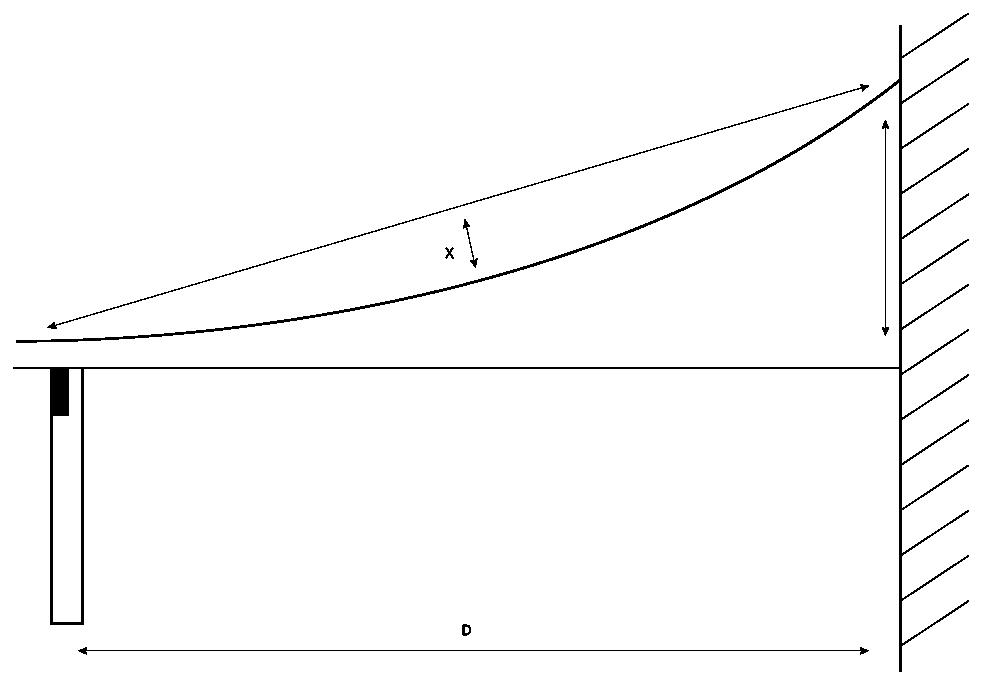 S-Rib™ Corrugated NON-CYCLONIC Figure SR NC Concave Dimensi 005