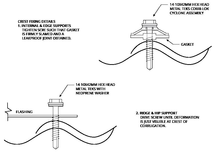 S-Rib™ Corrugated Pierce Fixing - Cyclonic