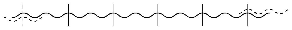 S-Rib™ Corrugated NON-CYCLONIC Crest Fastener Location 5 Fasteners