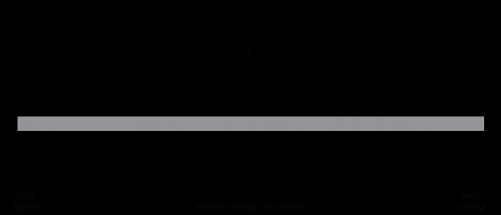 SlimDek Single Span, No Prop Figure