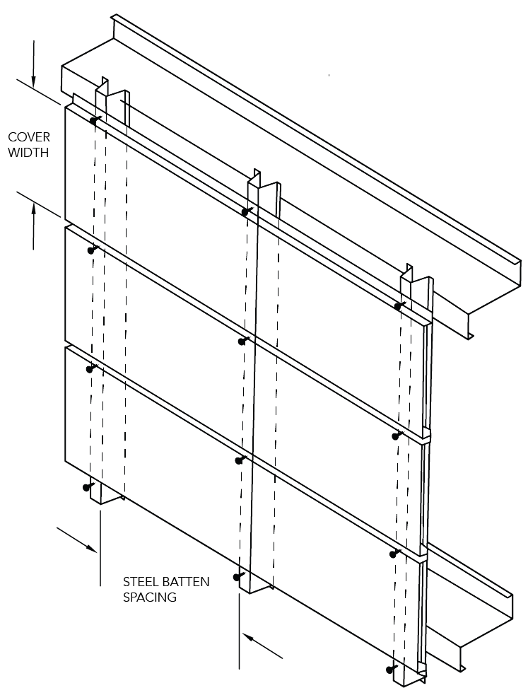 BOULEVARD™ NON-CYCLONIC Load Span Tables