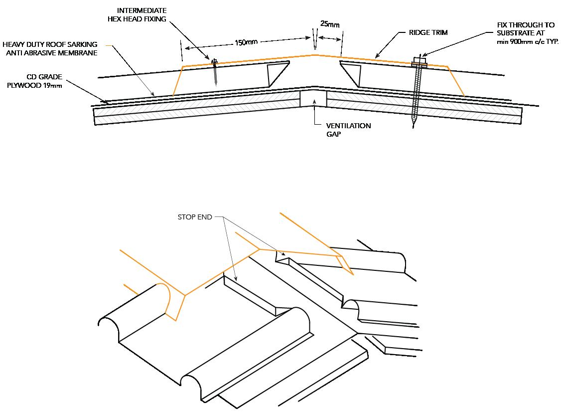 NEO ROMAN™ NON-CYCLONIC Installation Details Hip/Ridge Figure NR ID NC 011