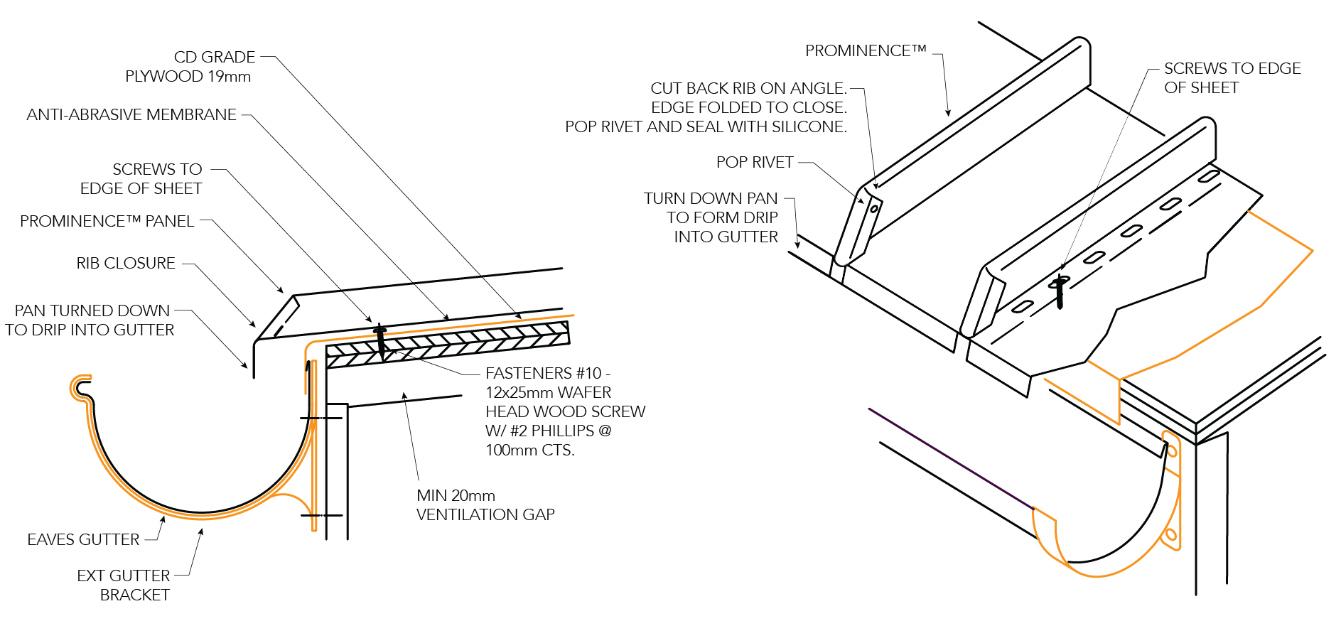PROMINENCE™ NON-CYCLONIC Installation Details Low Eave/Gutter Figure PR ID NC 012